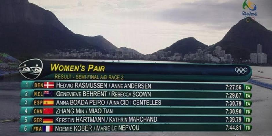 Aina Cid (CN Amposta) i Anna Boada (Olímpic Barcelona) classificades per a la final Olímpica de Rio 2016 en W-2